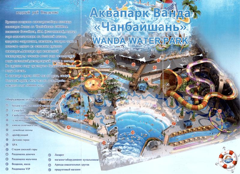 wanda water park